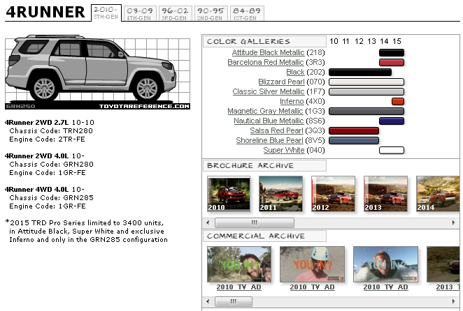 Toyota Runner Paint Code Location