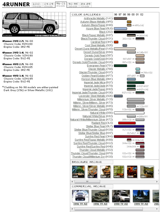 Toyota 4runner Touchup Paint Codes Image Galleries