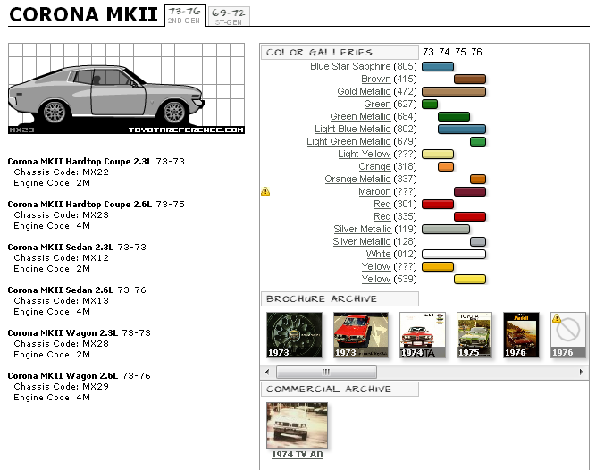 Toyota Corona MKII Touchup Paint Codes, Image Galleries, Brochure and ...