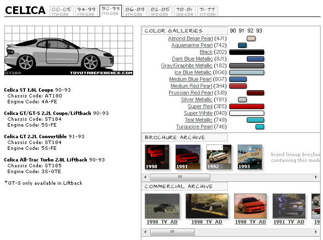 Toyota paint code 742 for 1999 toyota corolla paint code location