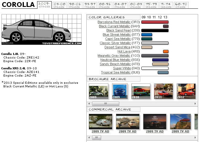 1996 prizm paint codes for 1999 toyota corolla paint code location