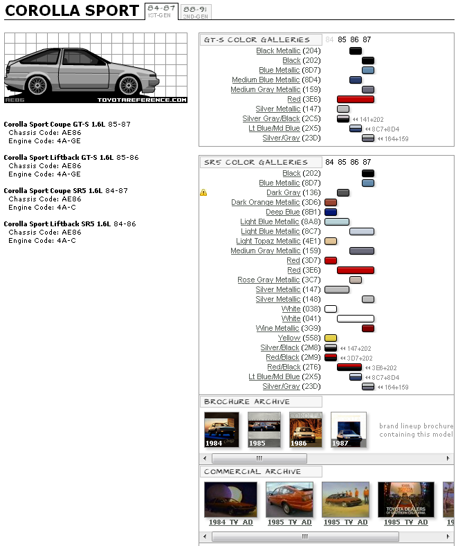 Toyota Corolla Sport Touchup Paint Codes Image Galleries Brochure