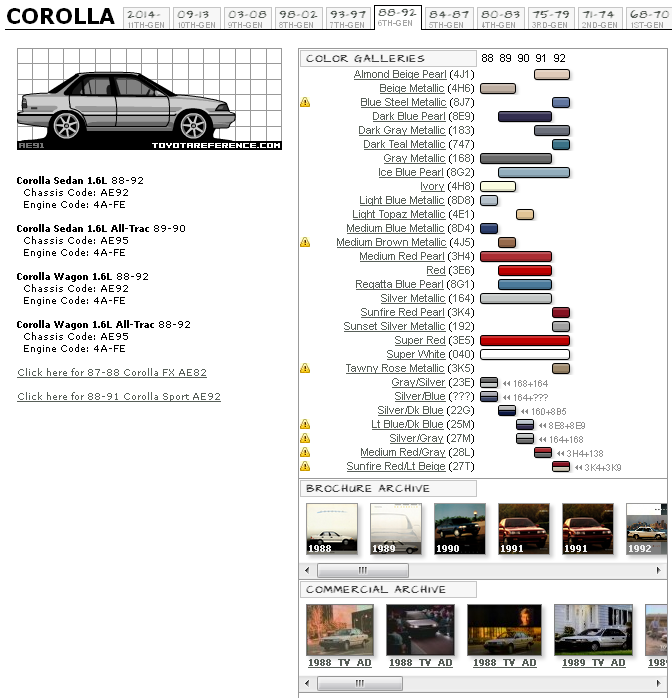Toyota Corolla Touchup Paint Codes Image Galleries Brochure And Tv Rhtoyotareference: 2007 Subaru Outback Wagon Paint Code Location At Gmaili.net