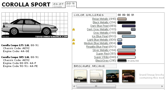 toyota corolla sport touchup paint codes  image galleries