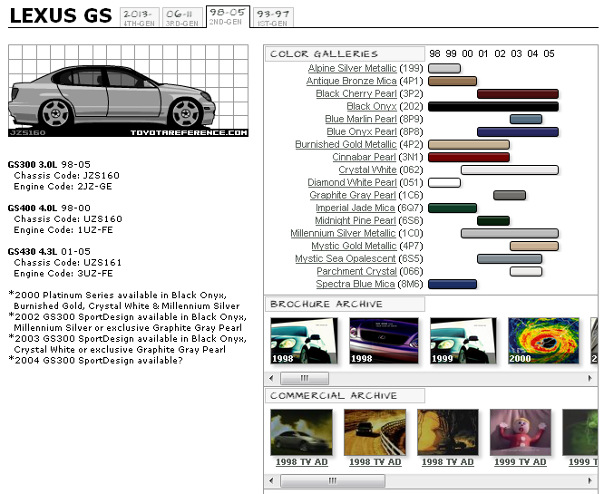 Lexus Gs Touchup Paint Codes Image Galleries Brochure And Tv