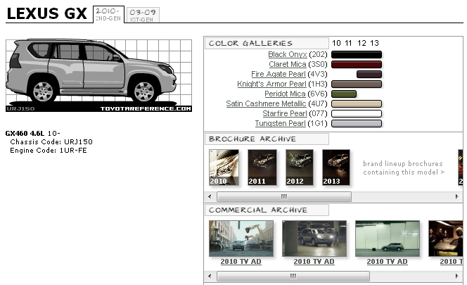 Lexus GX Touchup Paint Codes, Image Galleries, Brochure and