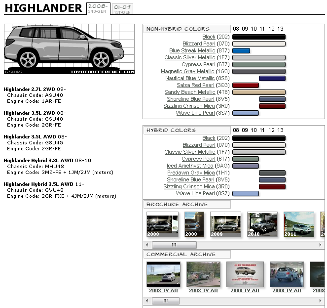 Toyota Highlander Paint and Chassis Codes + Brochures