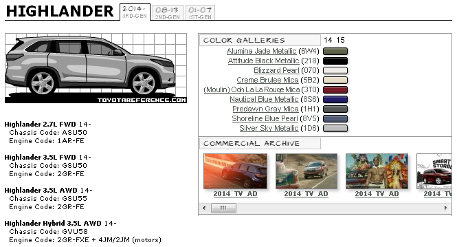 Toyota Highlander Body Paint Color Chart Html Autos Post