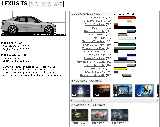 Lexus IS Touchup Paint Codes, Image Galleries, Brochure and TV
