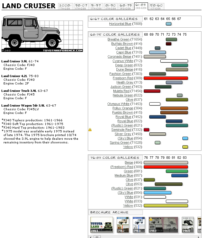 White Diamond Truck Color Code: FJ40 Color Code Chart