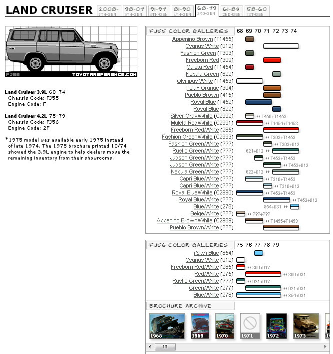 FJ55 Color Amp Spec Chart IH8MUD Forum