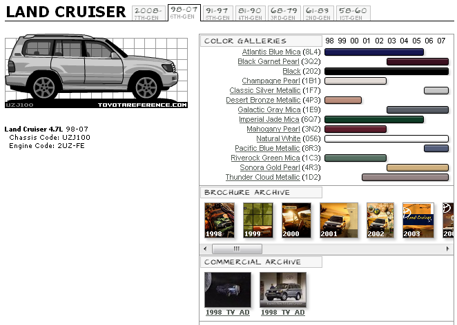 98 06 Land Cruiser Color Chart And Photos Ih8mud Forum
