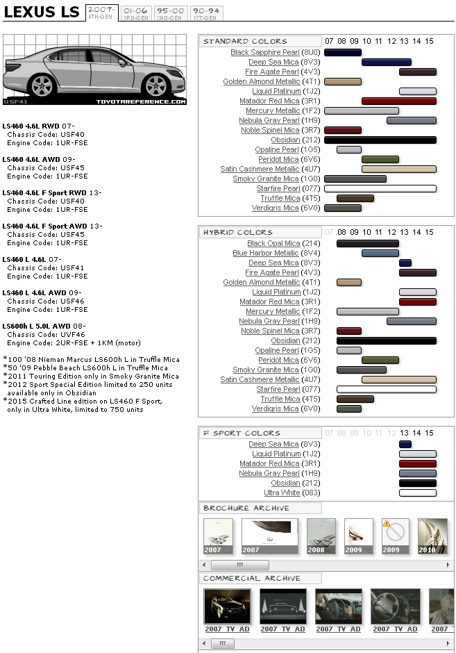 lexus ls touchup paint codes  image galleries  brochure