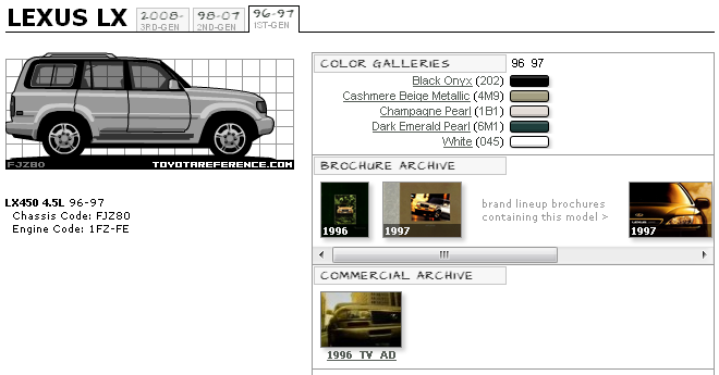 91 97 Land Cruiser Color Chart And Photos IH8MUD Forum