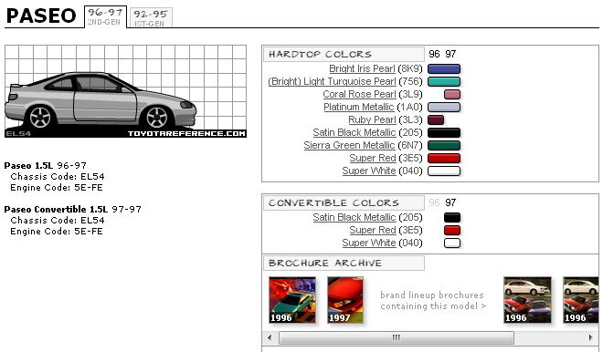 http://www.toyotareference.com/charts/PA96.png