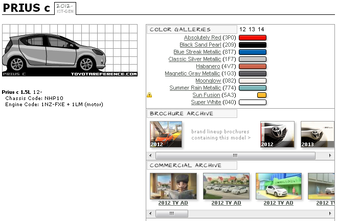 Prius  Where To Find Paint Code
