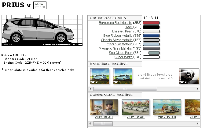 Toyota Prius v Touchup Paint Codes, Image Galleries