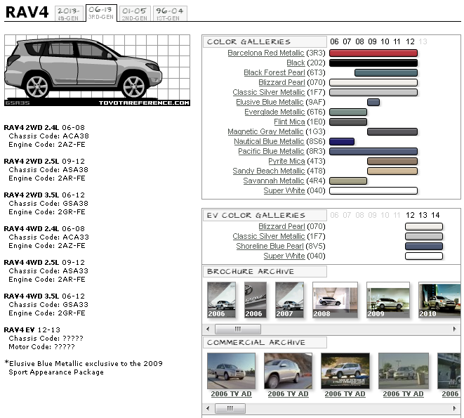 toyota rav4 touchup paint codes image galleries brochure and tv commercial archives. Black Bedroom Furniture Sets. Home Design Ideas