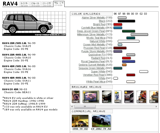 Here Is The Chart Of Color For Us Spec 4runner From 1984 5 1989 If You See An Error Please Post It Here And I Will Correct Page Graphic Asap