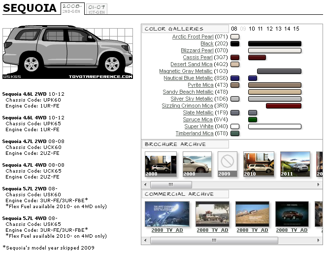 Toyota Sequoia Paint Codes, Chassis Codes And Brochure Archive   Toyota  Tundra Forums : Tundra Solutions Forum