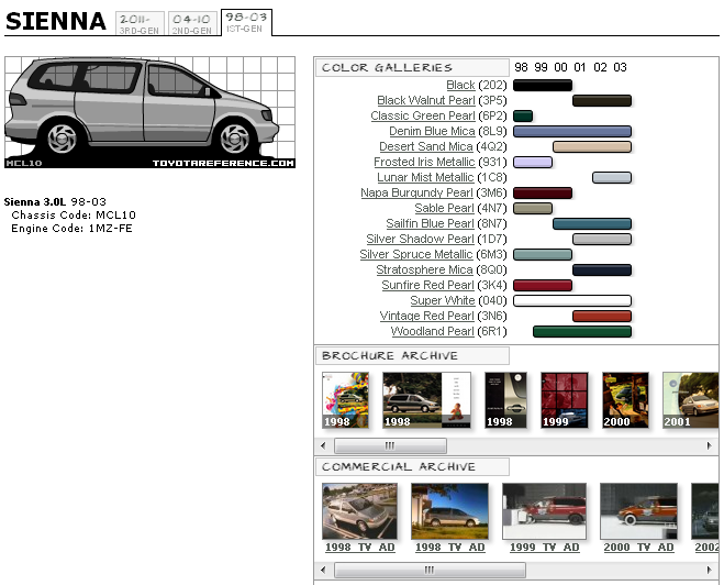 toyota sienna 2011 color chart Chrysler 300 Color Codes Fiat 500 Color Codes