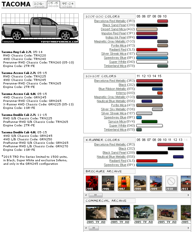 Toyota Tacoma Touchup Paint Codes Image Galleries Brochure And Tv