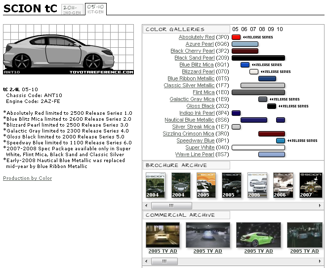 scion tc touchup paint codes image galleries brochure and tv rh toyotareference com Toyota Truck Paint Colors Toyota Interior Color Codes