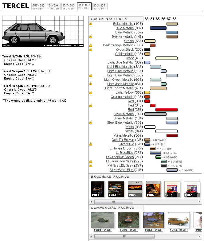 Toyota Tercel Touchup Paint Codes  Image Galleries