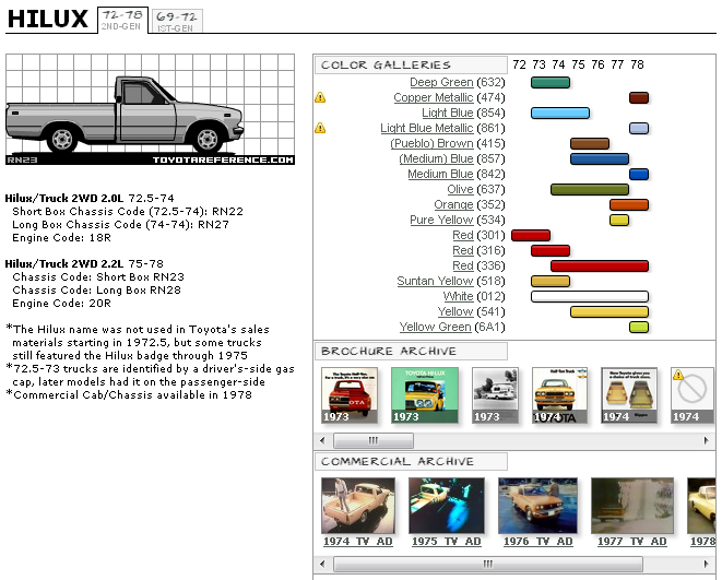 Toyota Hilux Color Spec Chart Torc Forums