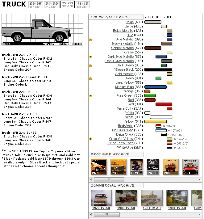 Toyota Truck 7983 Color And Spec Chart Yotatech Forumsrhyotatech: 1991 Toyota Pickup Wiring Diagram Color At Gmaili.net