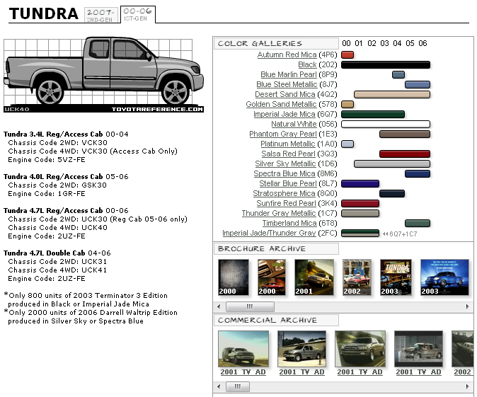 TU00 tundra 2000 2006 color chart toyota tundra forums tundra Electrical Wire Color Codes at bakdesigns.co