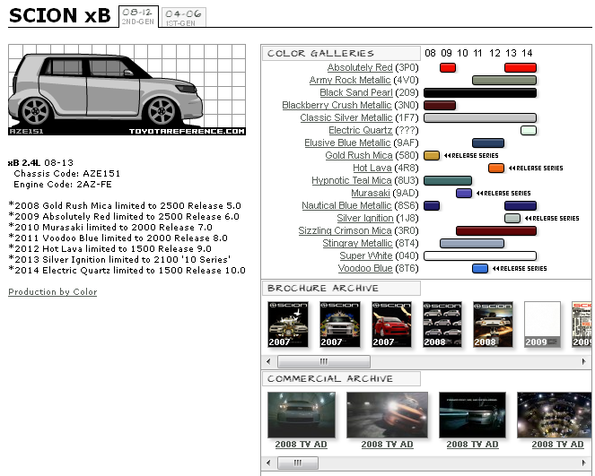 Scion Xb 2008 Color Information And Topic List Scionlife Com