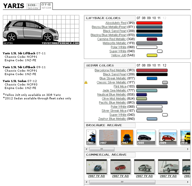 Toyota Yaris U0026 Echo Paint Codes U0026 Media Archive   Toyota Yaris Forums    Ultimate Yaris Enthusiast Site
