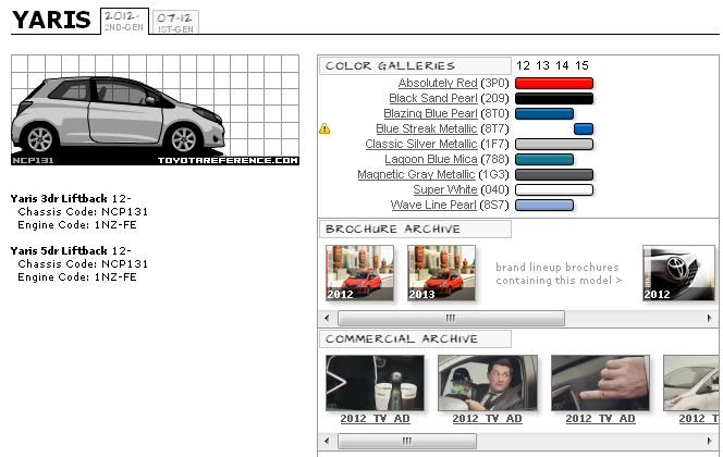 Toyota Yaris Touchup Paint Codes, Image Galleries, Brochure